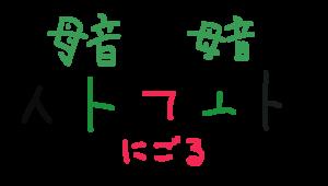有声音化説明画像1
