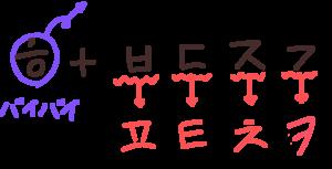 激音化の説明(ㅎが最初のパターン)