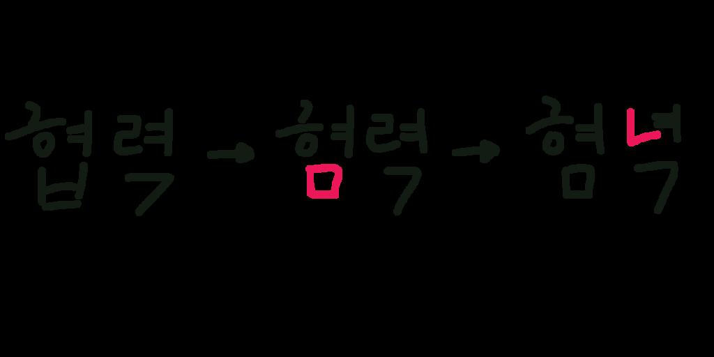 韓国語の発音変化、鼻音化とは【丸暗記してませんか?】 | nobuNote