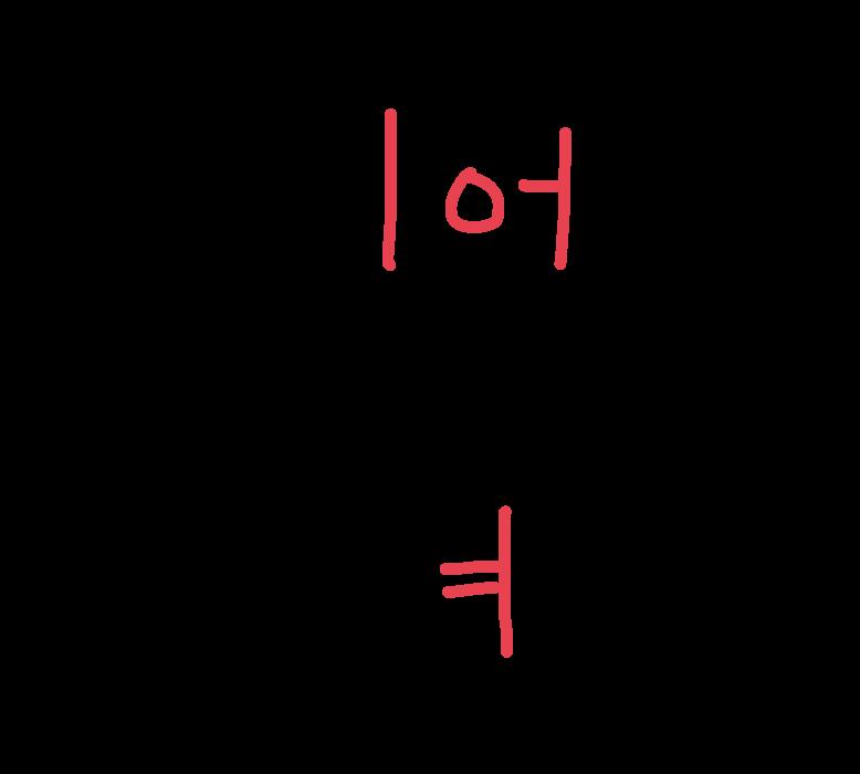 韓国語形容詞の活用例