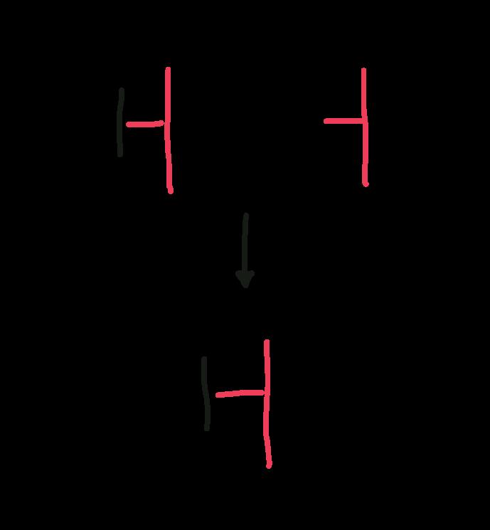 陰母音が合体するパターンの説明